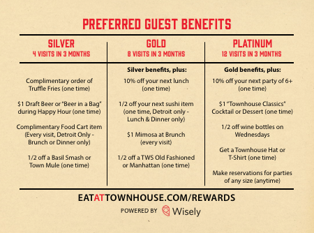 Restaurant Rewards Program